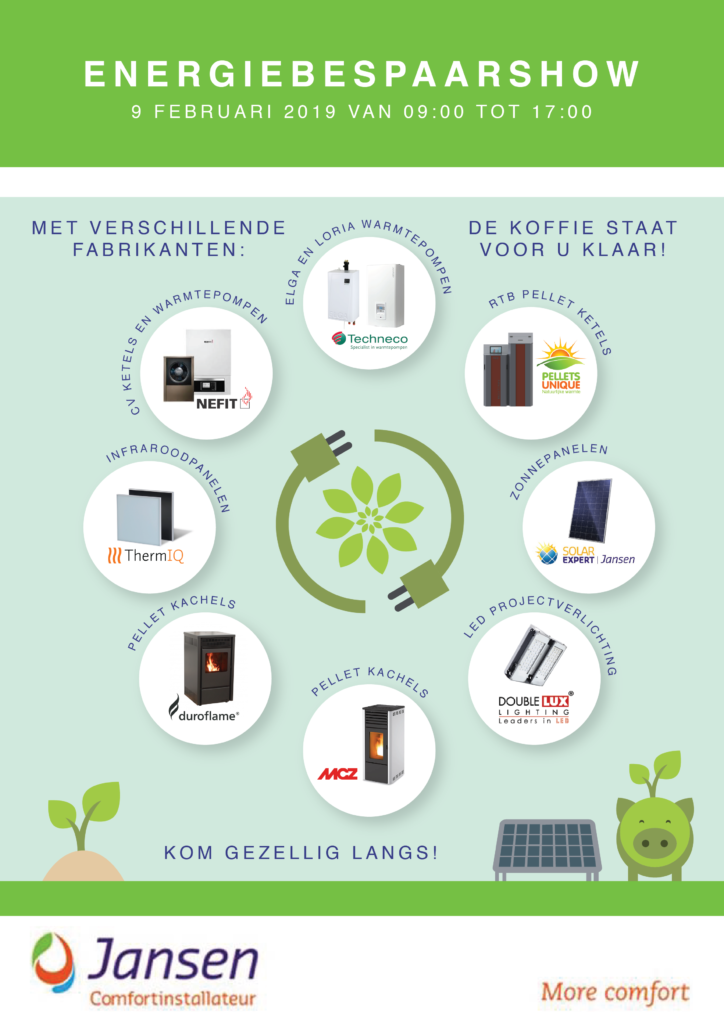 Energiebespaarshow: thuis energie besparen